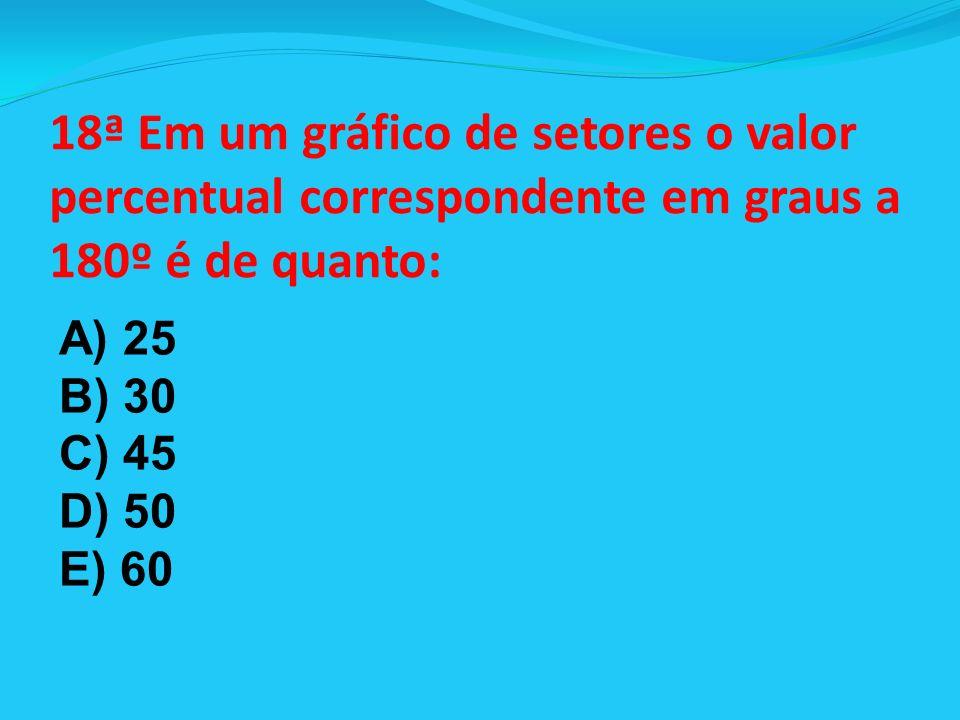 18ª Em um gráfico de setores o valor percentual correspondente em graus a 180º é de quanto: