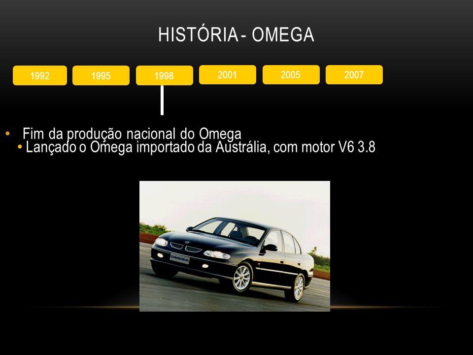 Lançado o Omega importado da Austrália, com motor V6 3.8