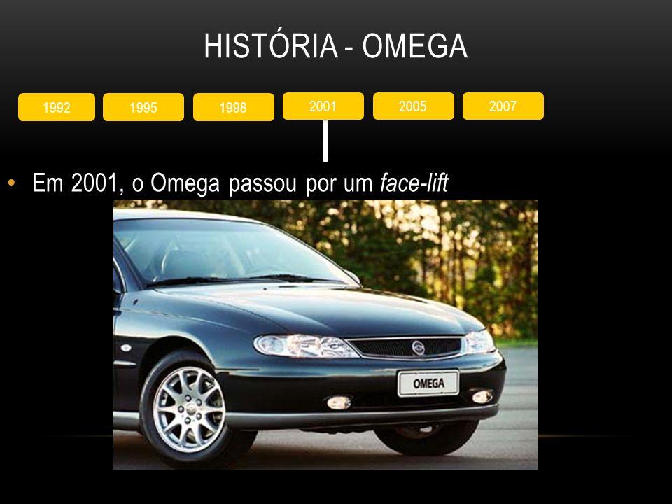 História - Omega Em 2001, o Omega passou por um face-lift 1992 1995