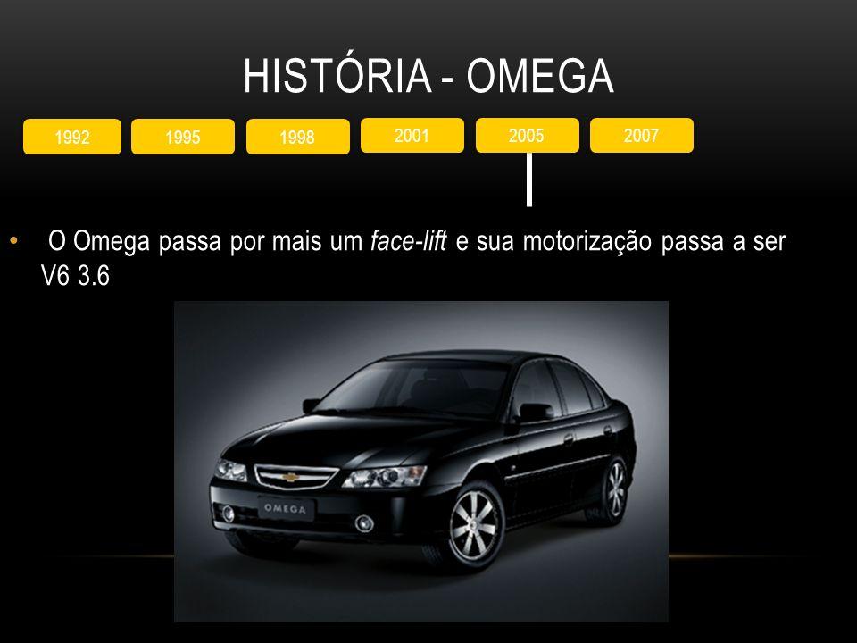História - Omega 1992. 1995. 1998. 2001. 2005. 2007. O Omega passa por mais um face-lift e sua motorização passa a ser V6 3.6.