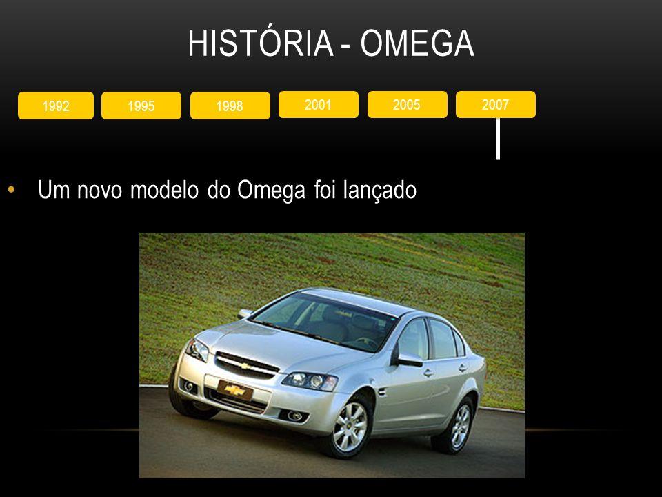 História - Omega Um novo modelo do Omega foi lançado 1992 1995 1998