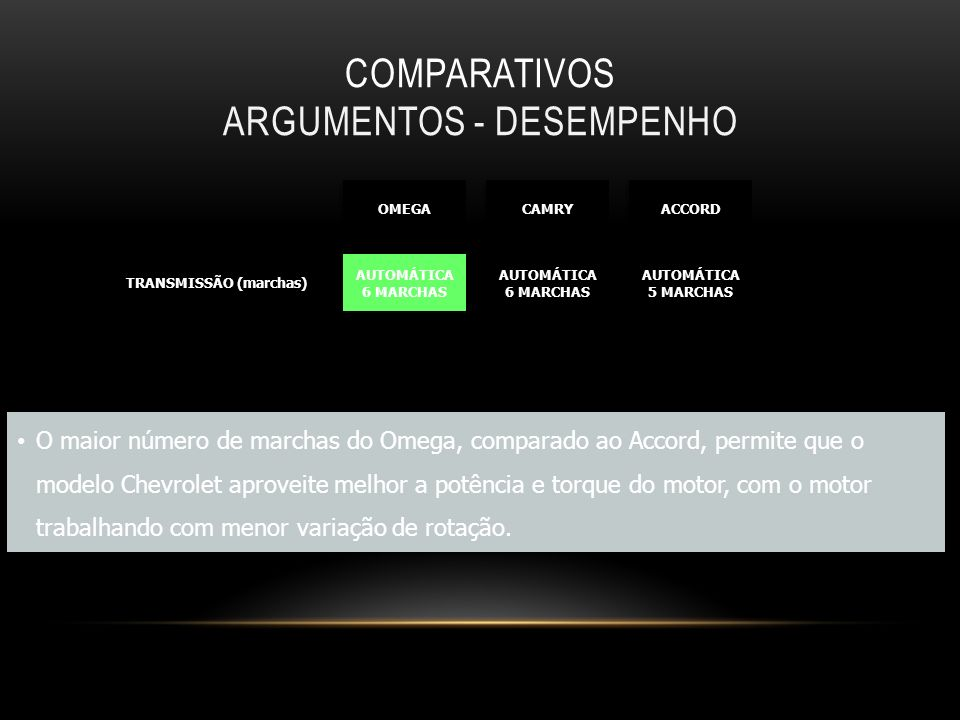 Comparativos Argumentos - Desempenho