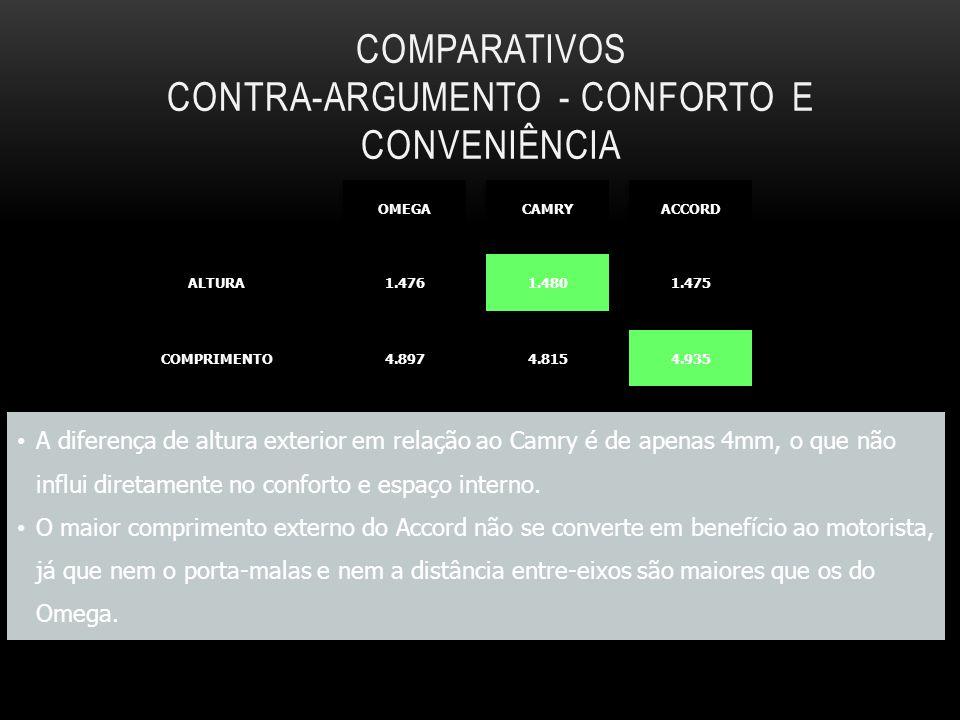 Comparativos Contra-argumento - Conforto e Conveniência