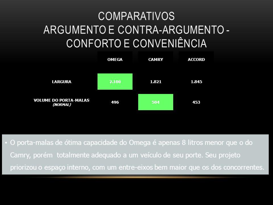 Comparativos Argumento e contra-argumento - Conforto e conveniência