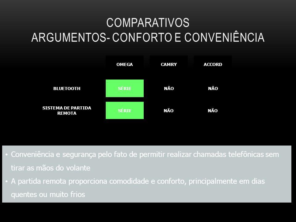 Comparativos Argumentos- Conforto e conveniência