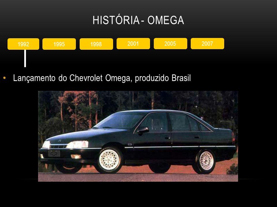 História - Omega Lançamento do Chevrolet Omega, produzido Brasil 1992