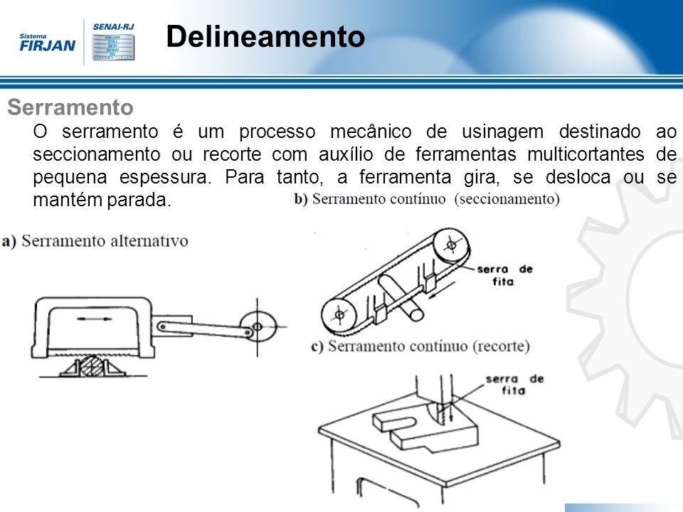 Delineamento Serramento