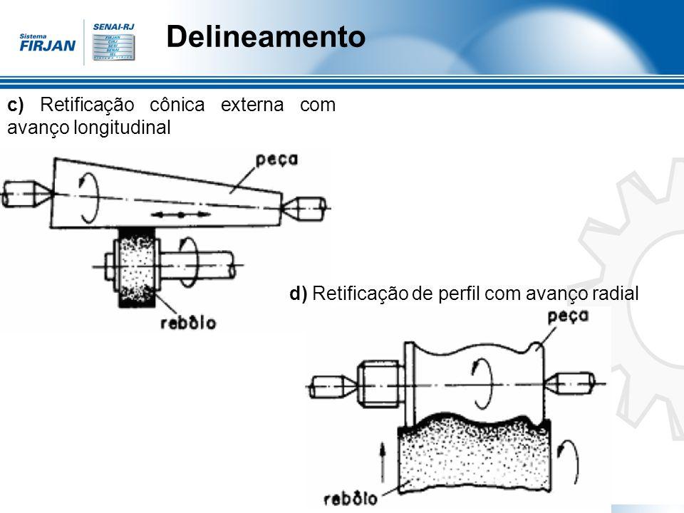 Delineamento c) Retificação cônica externa com avanço longitudinal