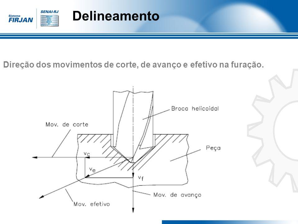 Delineamento Direção dos movimentos de corte, de avanço e efetivo na furação.
