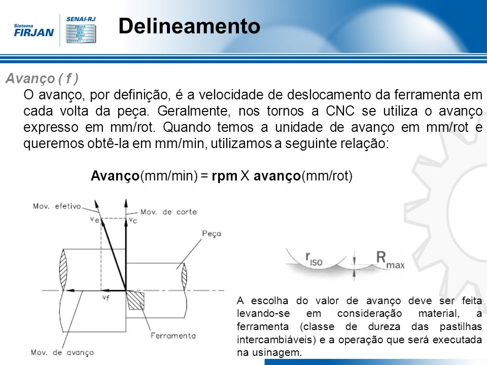 Delineamento Avanço ( f )