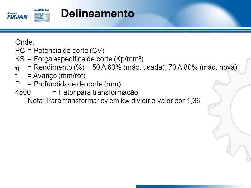 Delineamento Onde: PC = Potência de corte (CV)