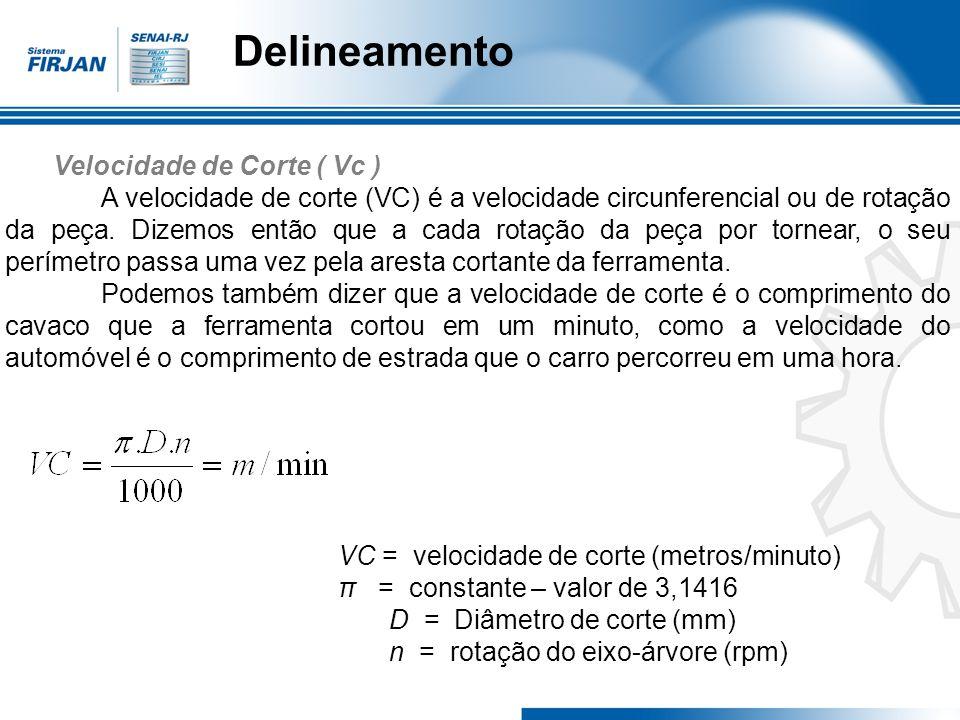 Delineamento Velocidade de Corte ( Vc )