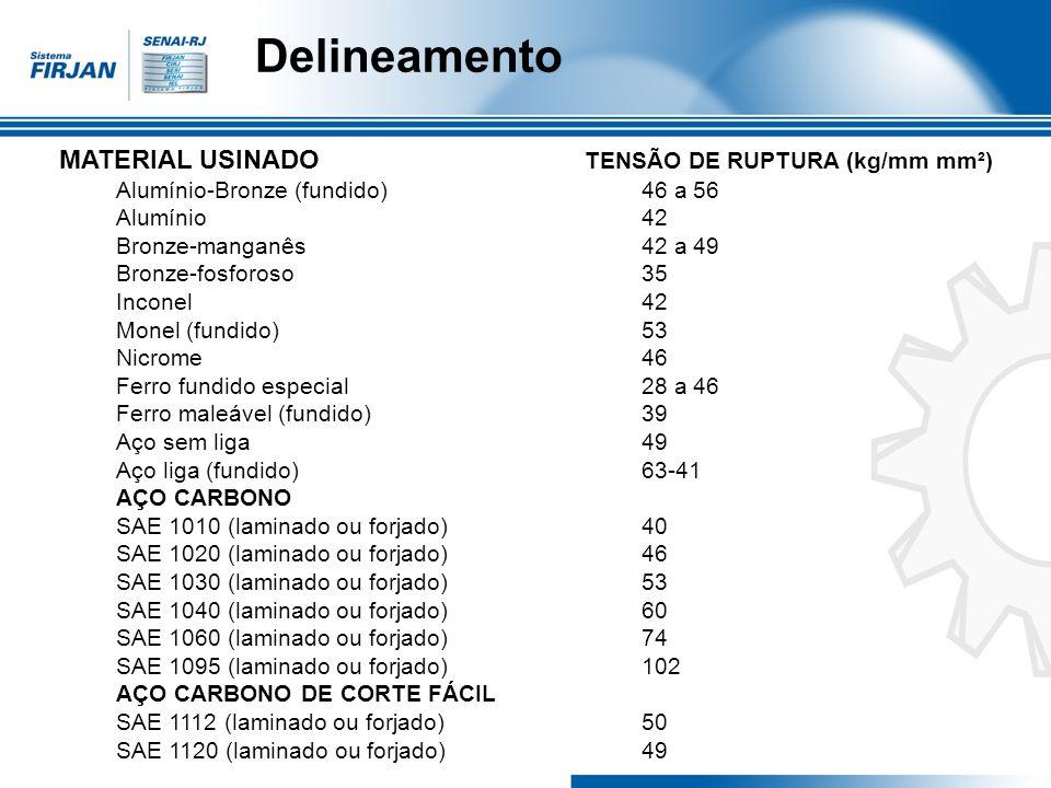 MATERIAL USINADO TENSÃO DE RUPTURA (kg/mm mm²)