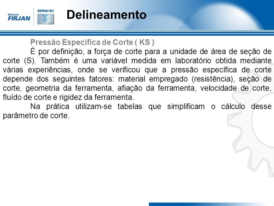 Delineamento Pressão Específica de Corte ( KS )