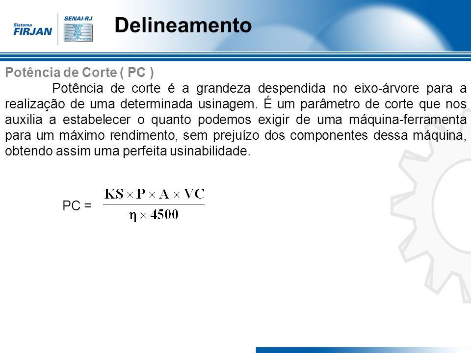 Delineamento Potência de Corte ( PC )