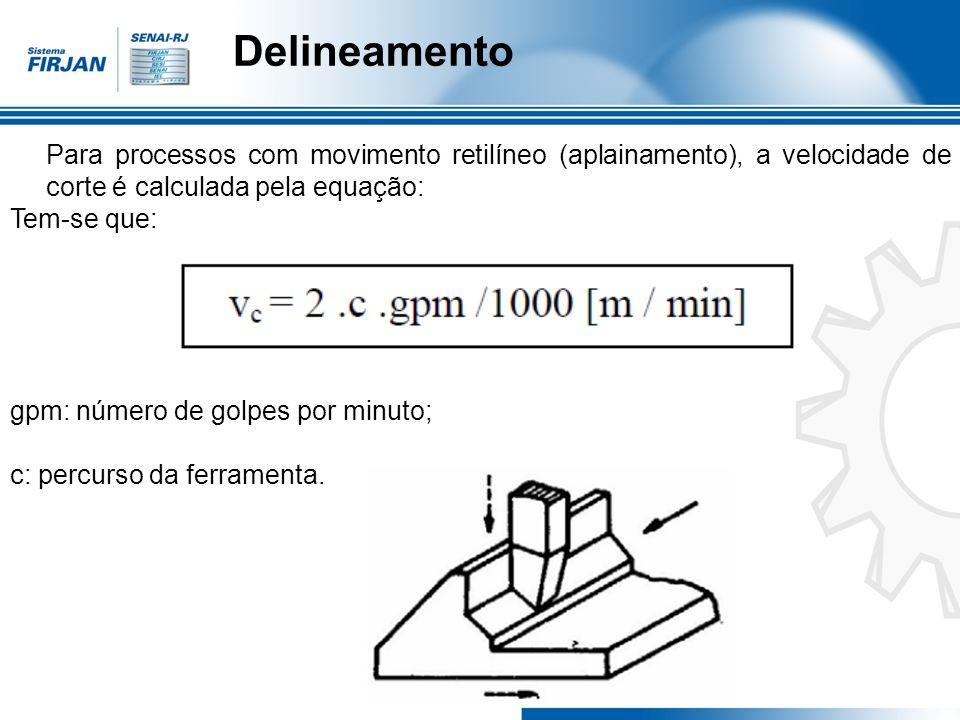 Delineamento Para processos com movimento retilíneo (aplainamento), a velocidade de corte é calculada pela equação: