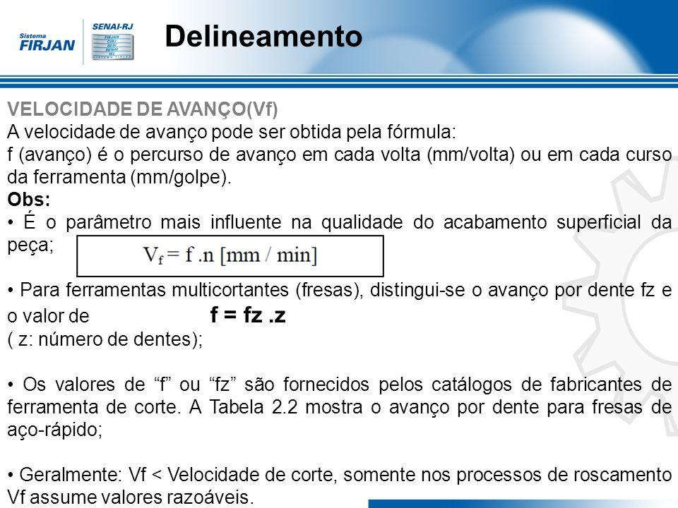 Delineamento VELOCIDADE DE AVANÇO(Vf)