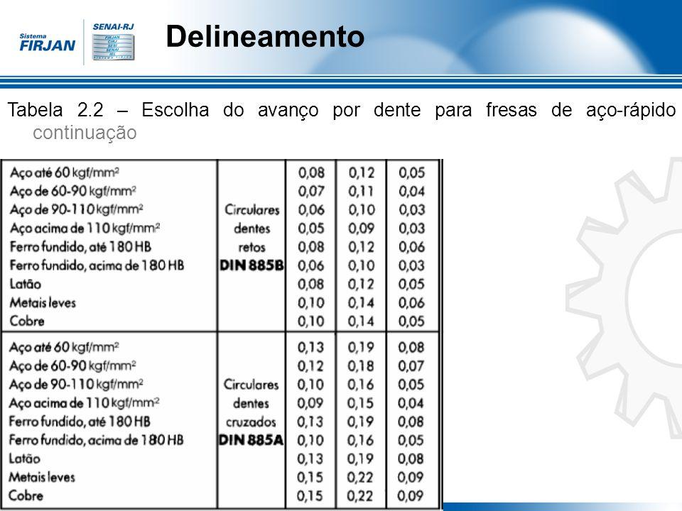 Delineamento Tabela 2.2 – Escolha do avanço por dente para fresas de aço-rápido continuação
