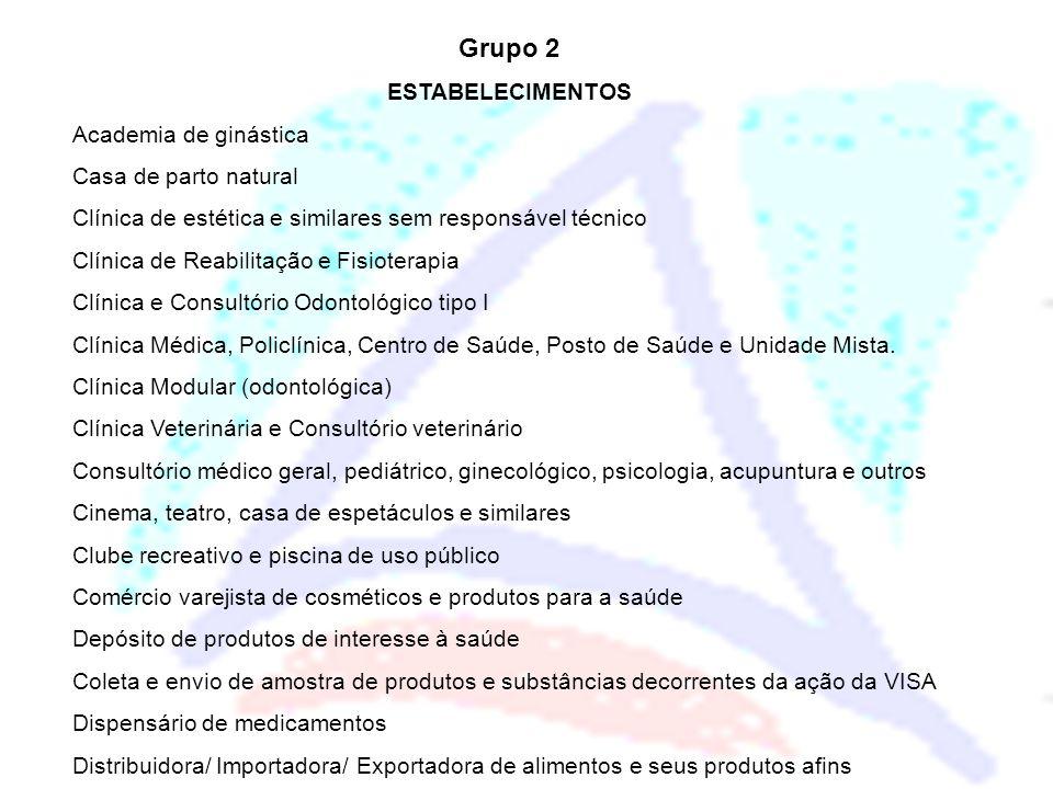Grupo 2 ESTABELECIMENTOS Academia de ginástica Casa de parto natural