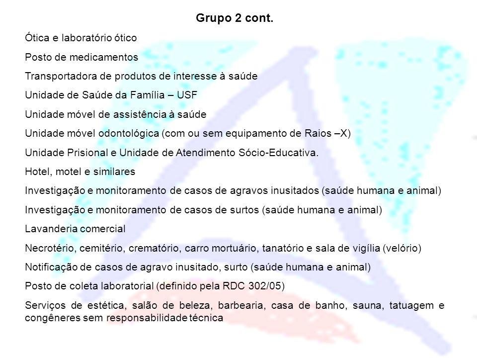 Grupo 2 cont. Ótica e laboratório ótico Posto de medicamentos