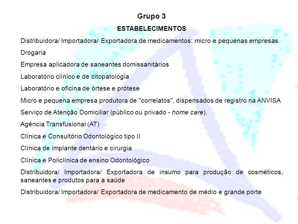 Grupo 3 ESTABELECIMENTOS