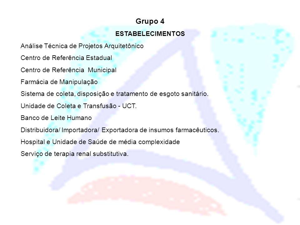 Grupo 4 ESTABELECIMENTOS Análise Técnica de Projetos Arquitetônico
