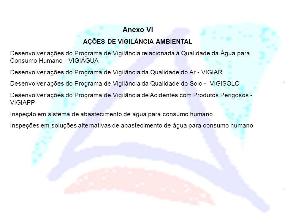 AÇÕES DE VIGILÂNCIA AMBIENTAL