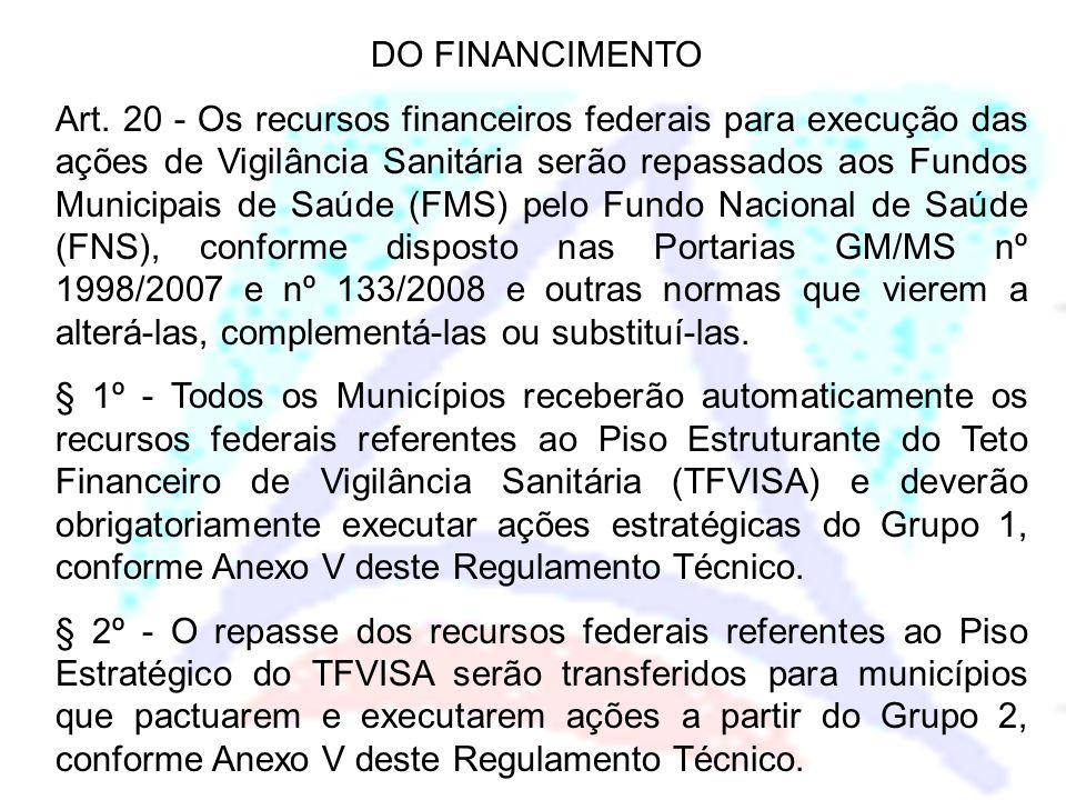 DO FINANCIMENTO