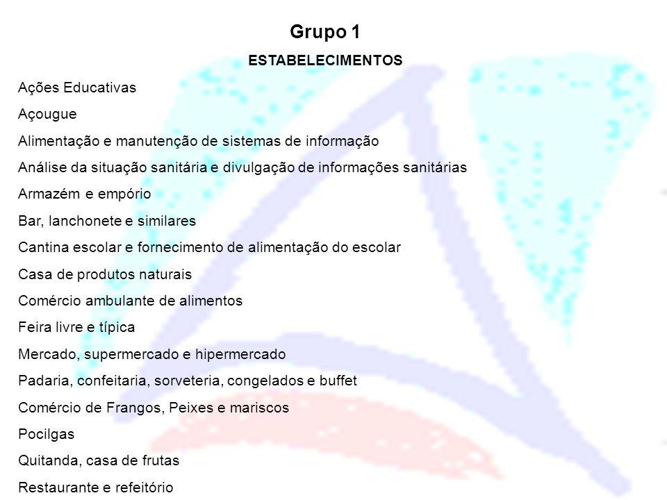 Grupo 1 ESTABELECIMENTOS Ações Educativas Açougue