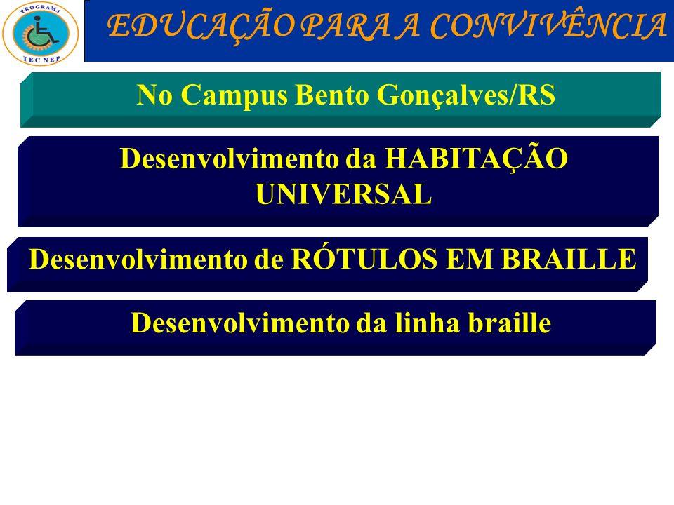 EDUCAÇÃO PARA A CONVIVÊNCIA