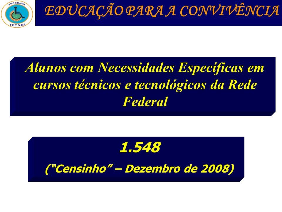 ( Censinho – Dezembro de 2008)