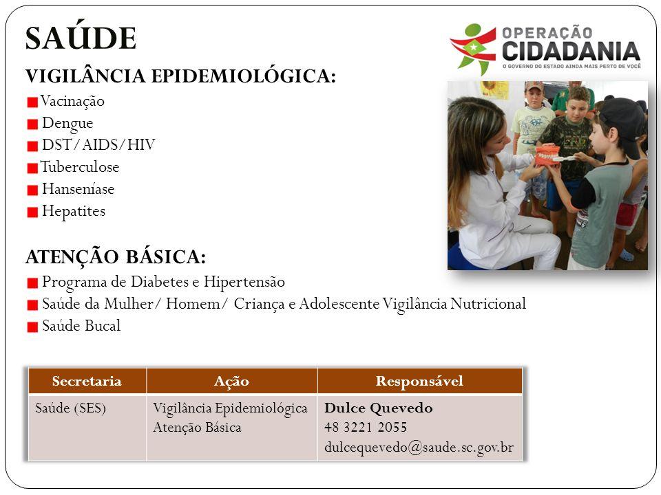 SAÚDE VIGILÂNCIA EPIDEMIOLÓGICA: ATENÇÃO BÁSICA: Vacinação Dengue