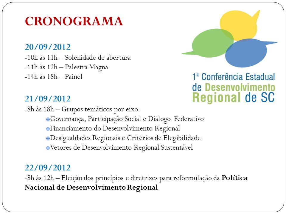 CRONOGRAMA 20/09/2012. 10h às 11h – Solenidade de abertura. 11h às 12h – Palestra Magna. 14h às 18h – Painel.