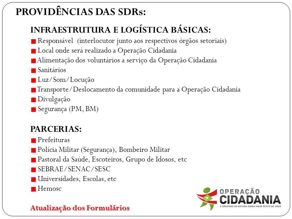 PROVIDÊNCIAS DAS SDRs: