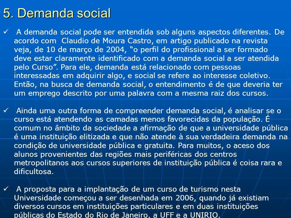 5. Demanda social