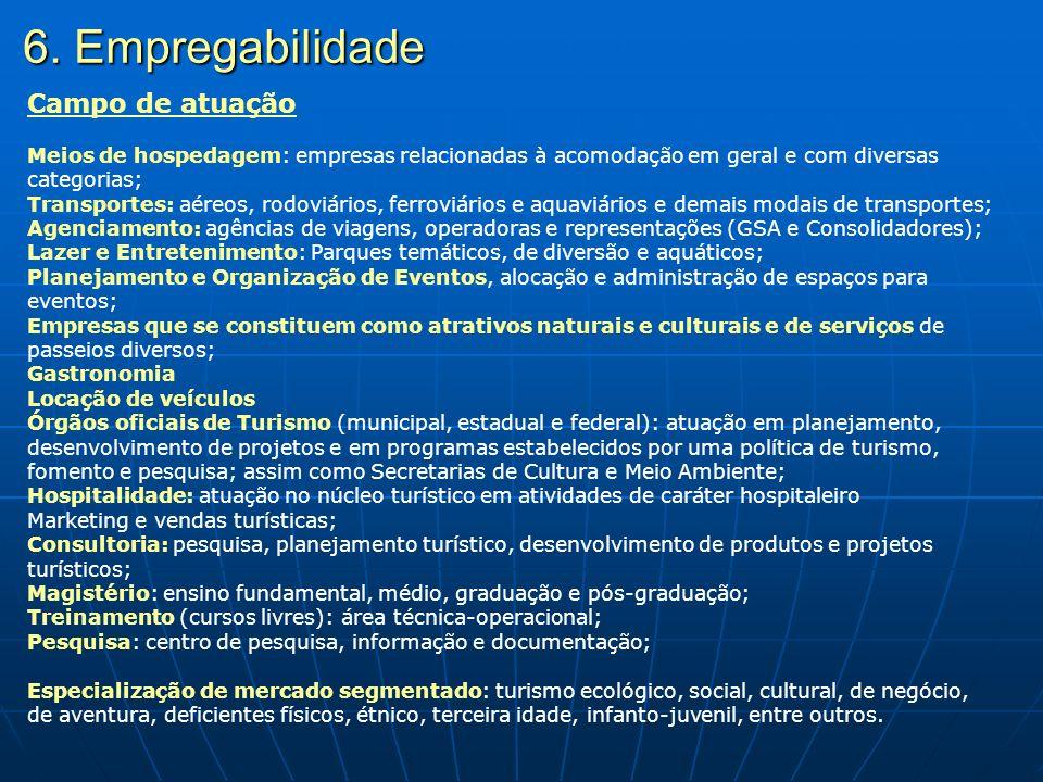 6. Empregabilidade Campo de atuação