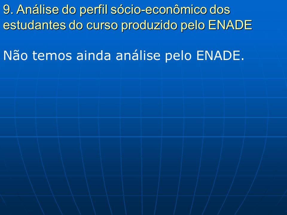 9. Análise do perfil sócio-econômico dos estudantes do curso produzido pelo ENADE