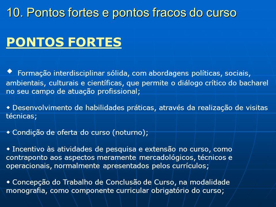10. Pontos fortes e pontos fracos do curso PONTOS FORTES
