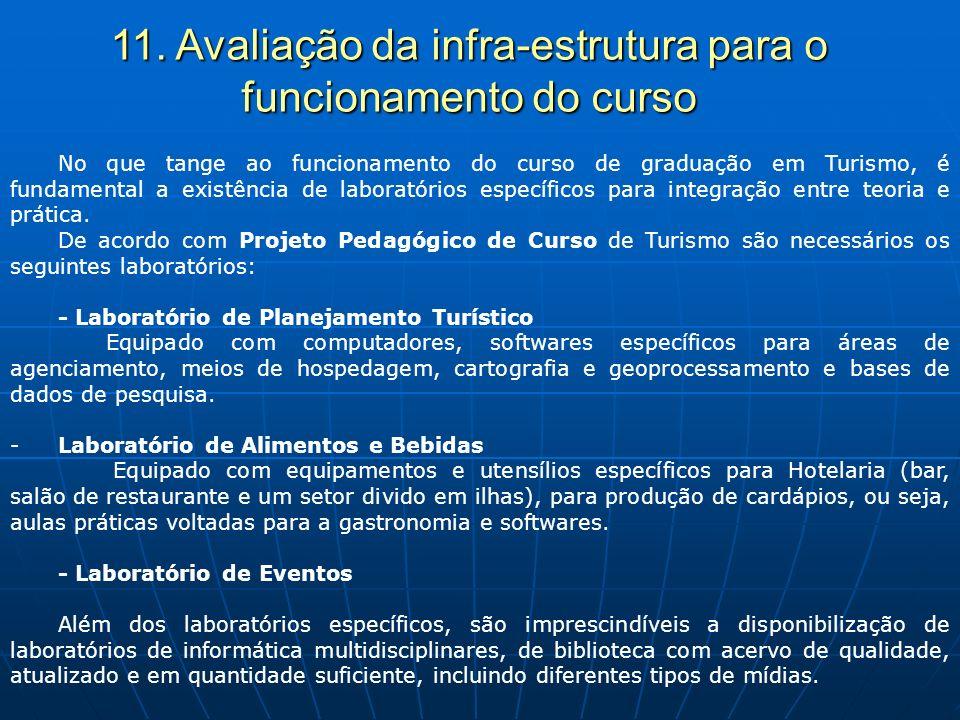 11. Avaliação da infra-estrutura para o funcionamento do curso