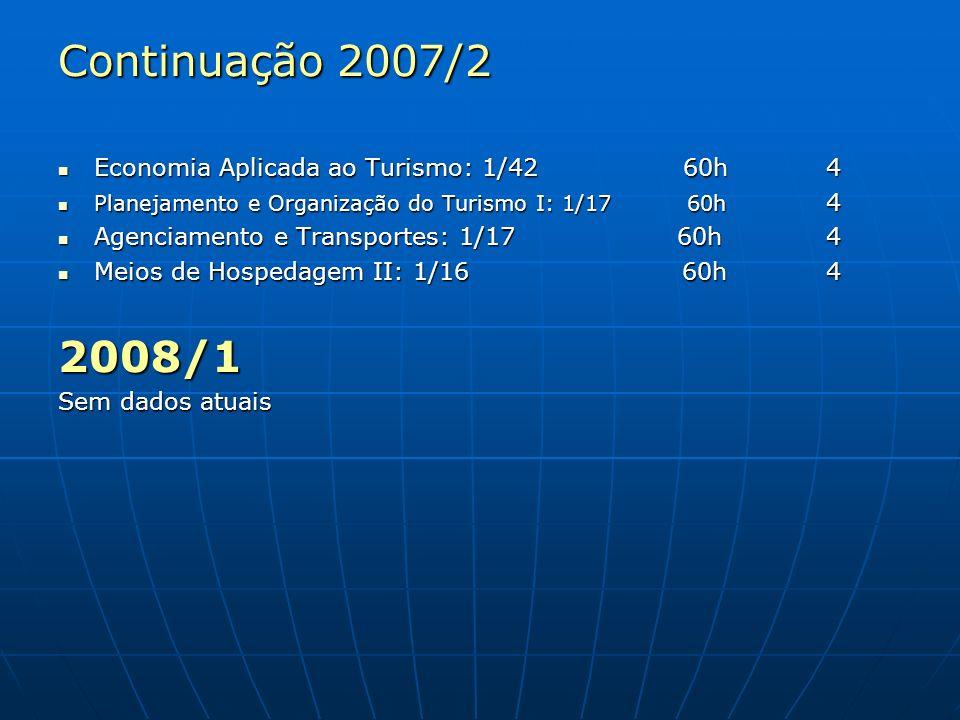 Continuação 2007/2 2008/1 Economia Aplicada ao Turismo: 1/42 60h 4