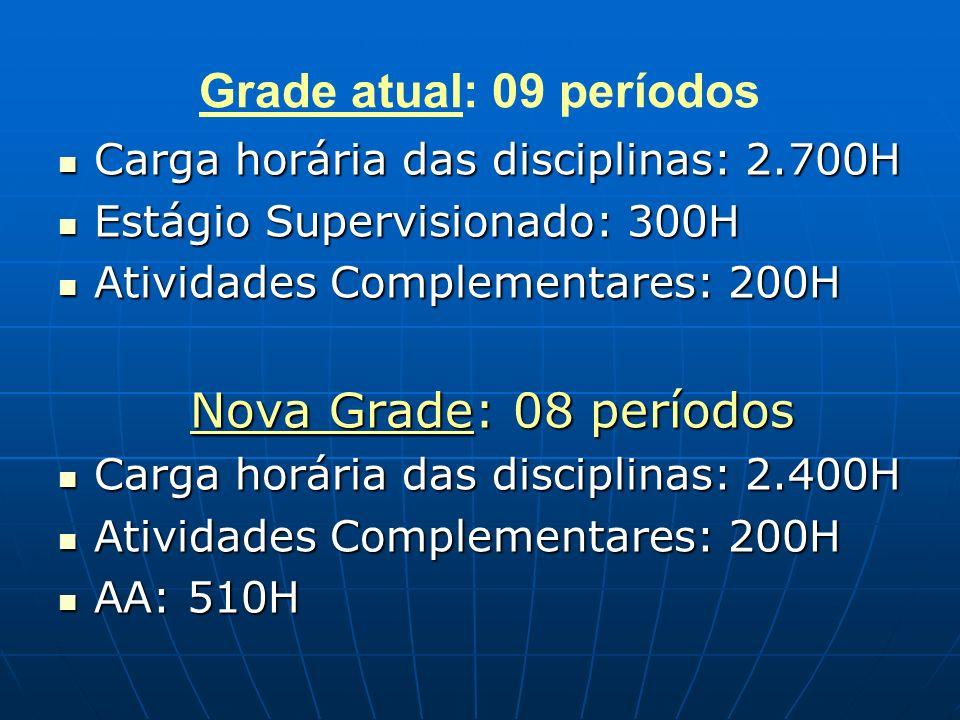 Grade atual: 09 períodos Nova Grade: 08 períodos