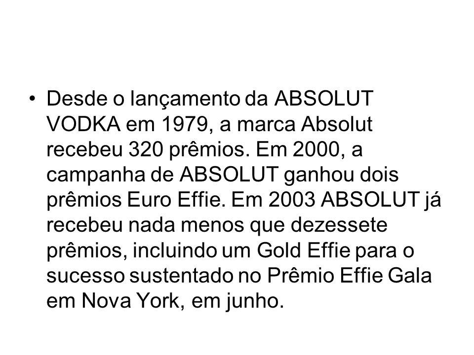 Desde o lançamento da ABSOLUT VODKA em 1979, a marca Absolut recebeu 320 prêmios.