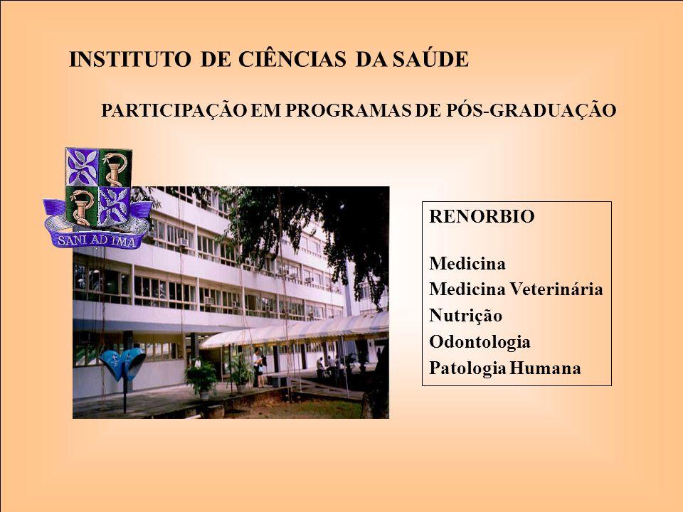INSTITUTO DE CIÊNCIAS DA SAÚDE
