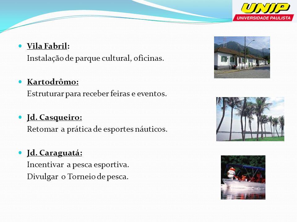 Vila Fabril:Instalação de parque cultural, oficinas. Kartodrômo: Estruturar para receber feiras e eventos.