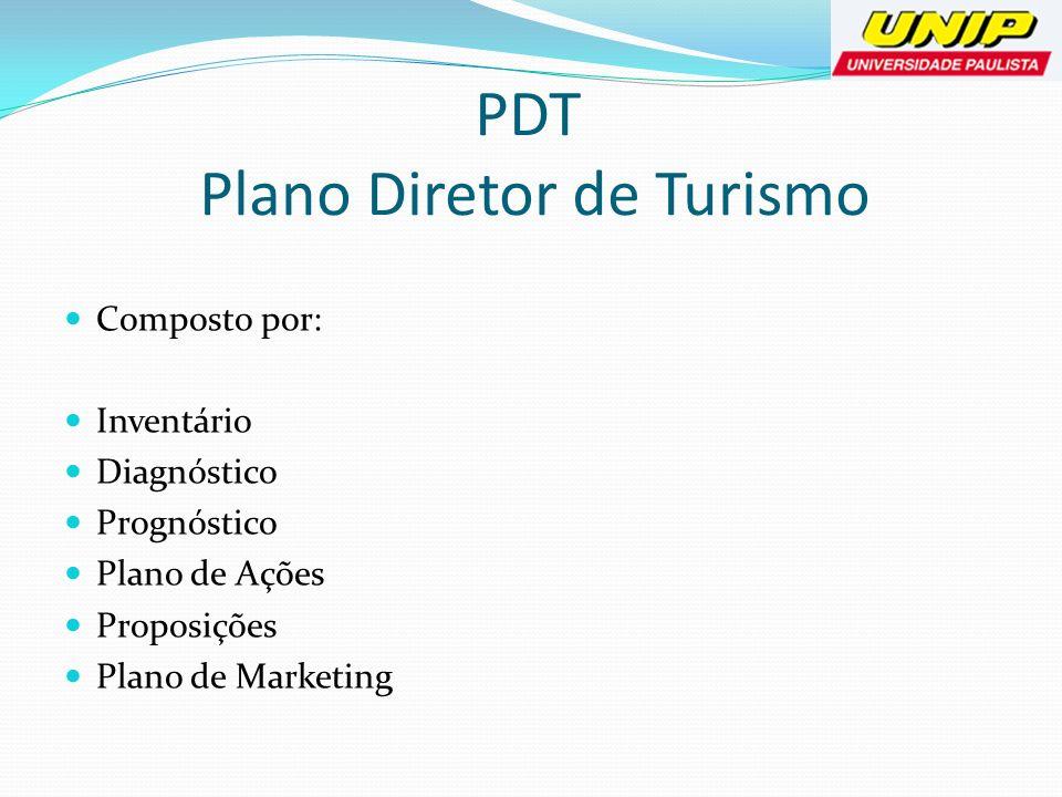 PDT Plano Diretor de Turismo