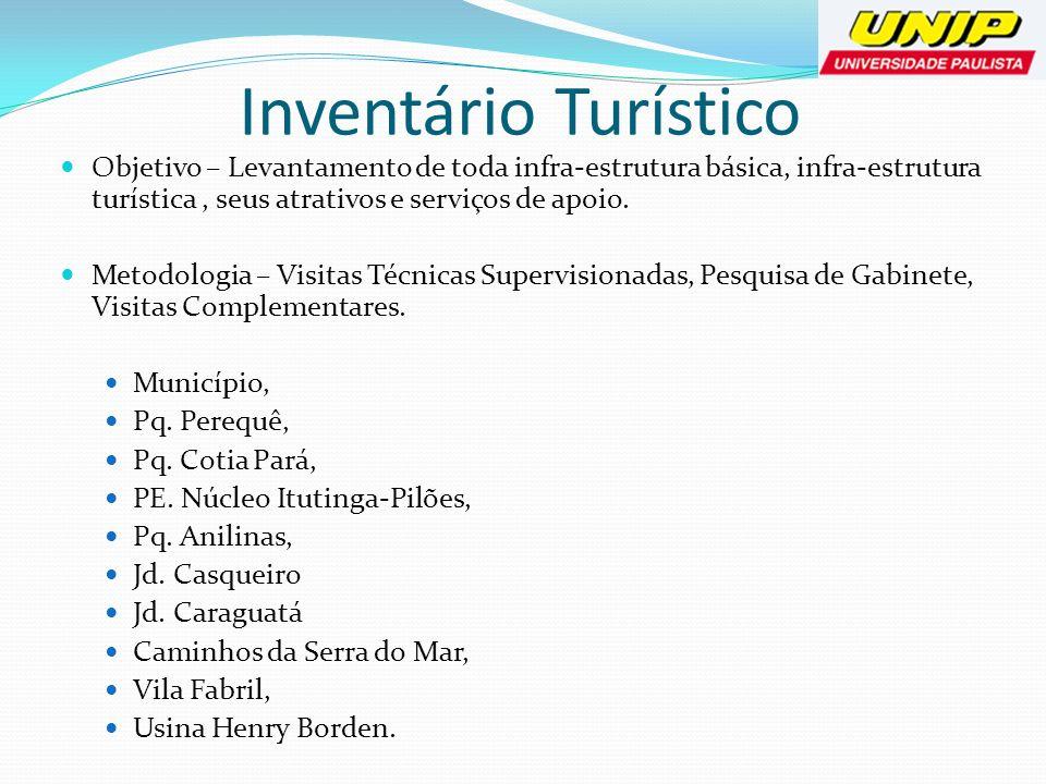 Inventário Turístico Objetivo – Levantamento de toda infra-estrutura básica, infra-estrutura turística , seus atrativos e serviços de apoio.