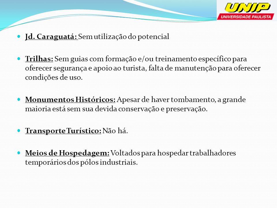 Jd. Caraguatá: Sem utilização do potencial