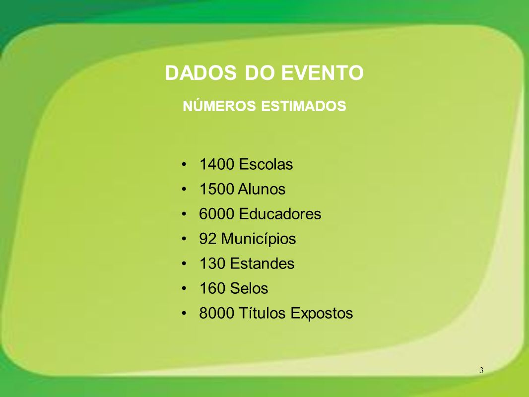 DADOS DO EVENTO 1400 Escolas 1500 Alunos 6000 Educadores 92 Municípios