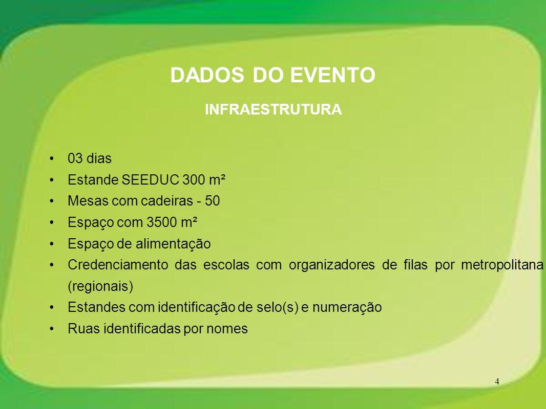 DADOS DO EVENTO INFRAESTRUTURA 03 dias Estande SEEDUC 300 m²