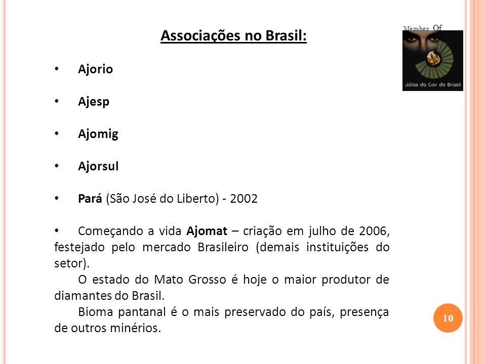 Associações no Brasil: